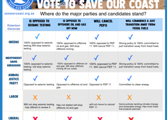 save our coast robertson website